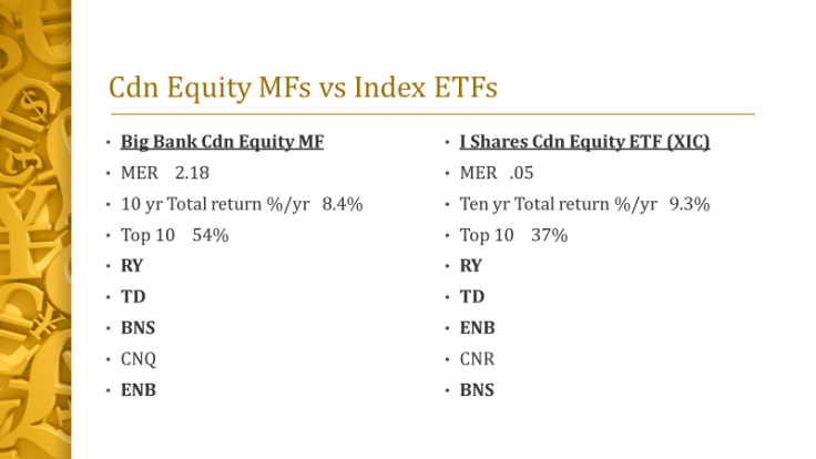 big bank mf vs etf